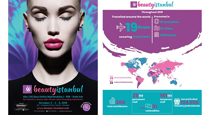 NOT ONLY 3 DAYS, 365 DAYS COSMETICS & BEAUTY EXHIBITION